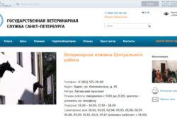 Ветеринарная клиника на улице Коломенская - ветклиника Центрального района
